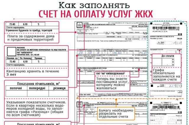 Как правильно заполнять квитанции на оплату услуг ЖКХ – инфографика