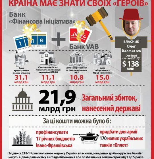 Олег Бахматюк — грязные схемы олигарха