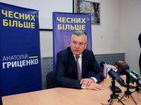 Суд 28 февраля рассмотрит иск Гриценко к ЦИК по разъяснению об агитации, которое он расценивает как легализацию схемы подкупа избирателей